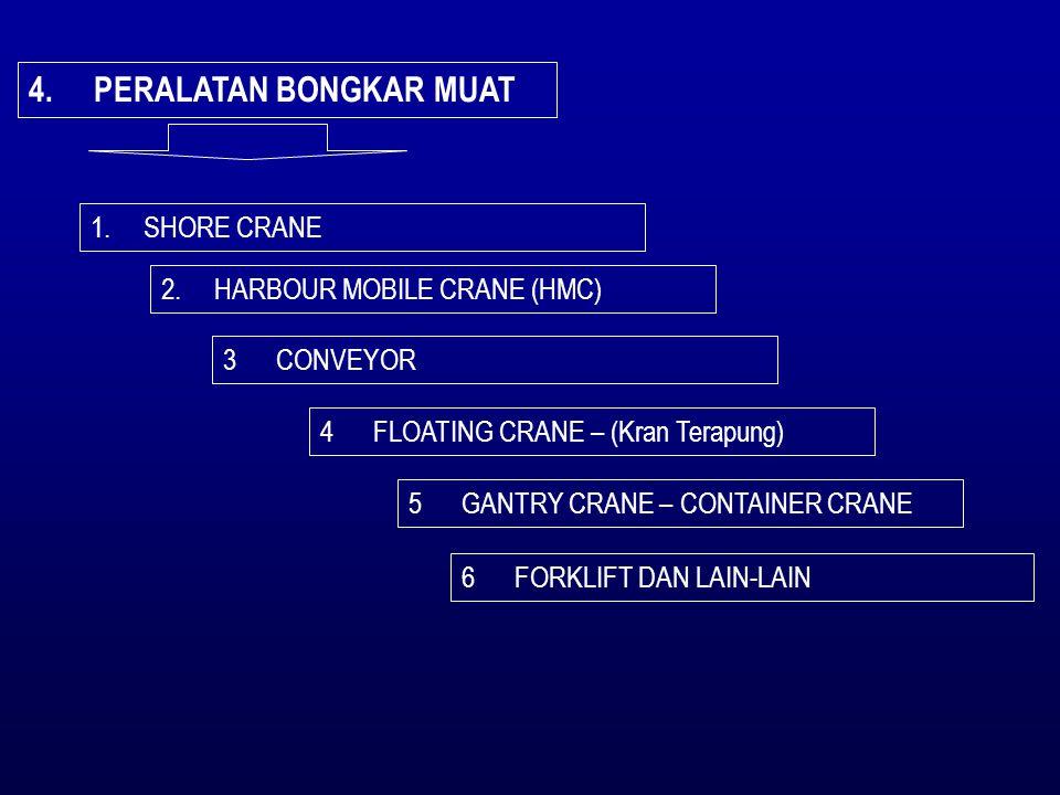 4. PERALATAN BONGKAR MUAT 1.SHORE CRANE 2.HARBOUR MOBILE CRANE (HMC) 3CONVEYOR 4FLOATING CRANE – (Kran Terapung) 5GANTRY CRANE – CONTAINER CRANE 6FORK