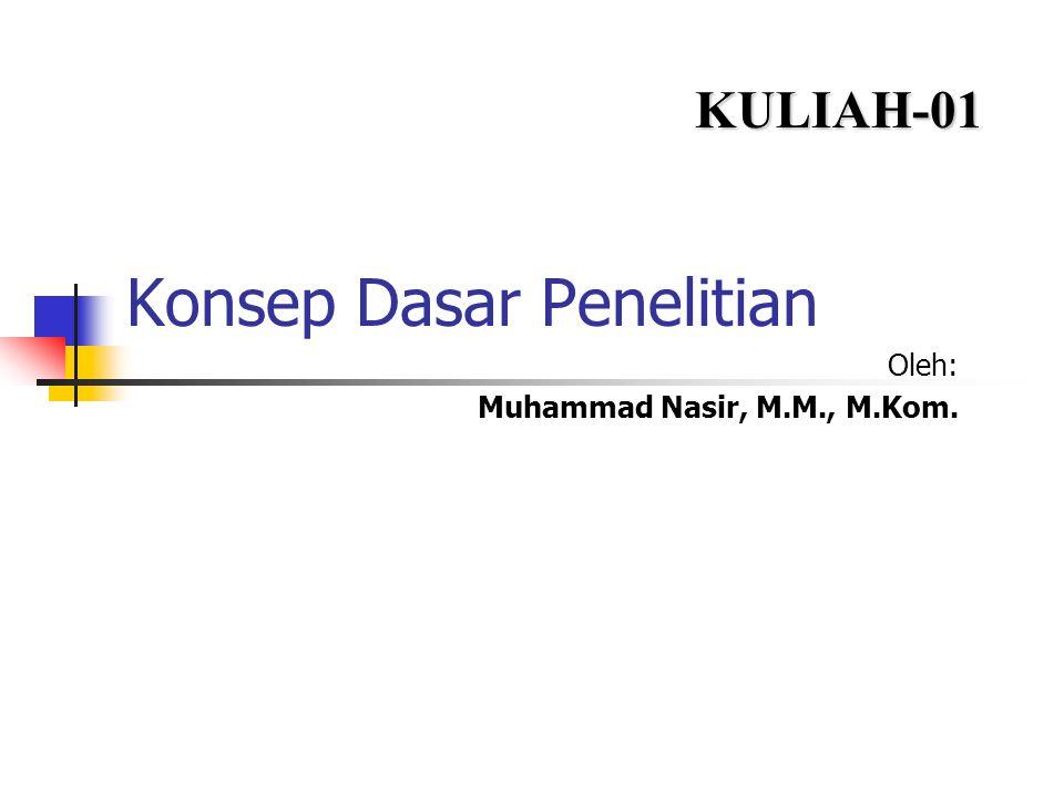 Konsep Dasar Penelitian Oleh: Muhammad Nasir, M.M., M.Kom. KULIAH-01