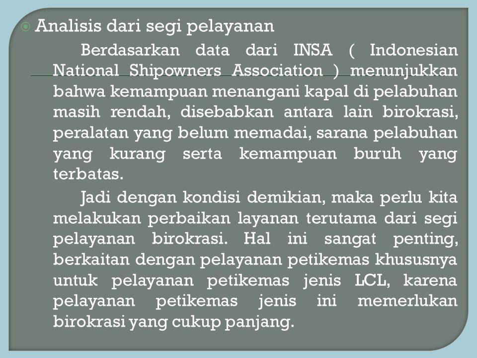  Analisis dari segi pelayanan Berdasarkan data dari INSA ( Indonesian National Shipowners Association ) menunjukkan bahwa kemampuan menangani kapal d