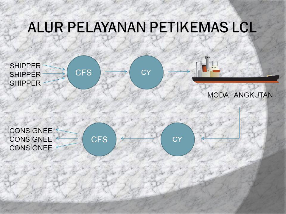 SHIPPER CFS CY ALUR PELAYANAN PETIKEMAS LCL CY CONSIGNEE MODA ANGKUTAN CFS