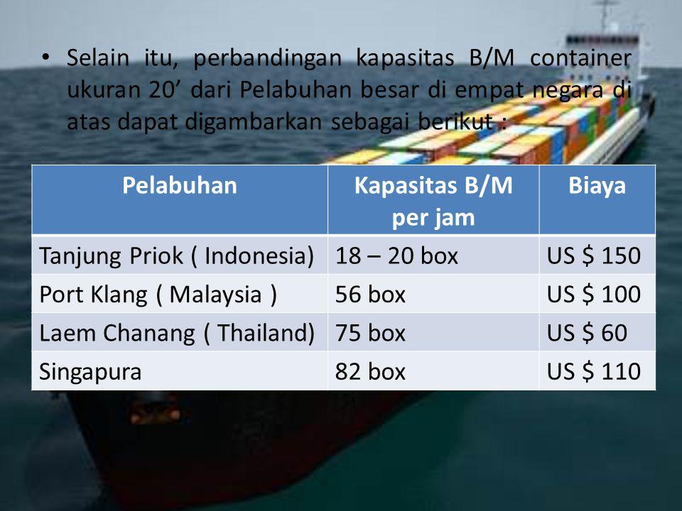 Selain itu, perbandingan kapasitas B/M container ukuran 20' dari Pelabuhan besar di empat negara di atas dapat digambarkan sebagai berikut : Pelabuhan