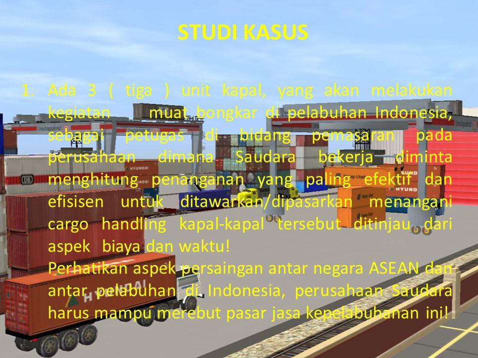 Selain itu, perbandingan kapasitas B/M container ukuran 20' dari Pelabuhan besar di empat negara di atas dapat digambarkan sebagai berikut : PelabuhanKapasitas B/M per jam Biaya Tanjung Priok ( Indonesia)18 – 20 boxUS $ 150 Port Klang ( Malaysia )56 boxUS $ 100 Laem Chanang ( Thailand)75 boxUS $ 60 Singapura82 boxUS $ 110