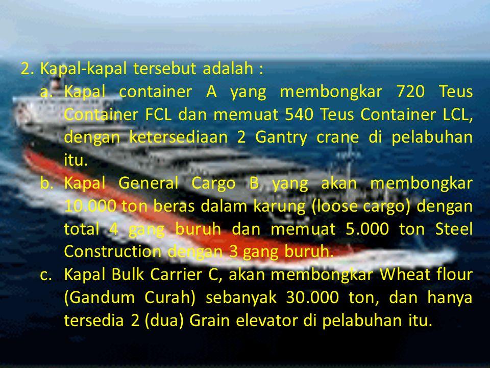 Pembahasan Analisis dari segi waktu pelaksanaan B/M Kapal Container A : Bongkar: 720 Teus Container FCL Muat: 540 Teus Container LCL Dengan menggunakan 2 Gantry crane Penghitungan Bongkar720 : 2 = 360 : 30 = 12 Muat540 : 2 = 270 : 30 = 9 12 + 9 = 21 / 24= 0, 875 hari
