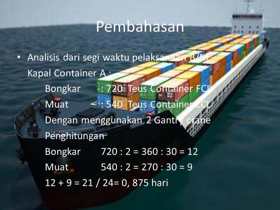 Kapal General Cargo B : Bongkar : 10.000 Ton Beras dengan total 4 gang buruh Muat: 5.000 Ton Steel Construction dengan total 3 gang buruh Penghitungan Bongkar: 10.000 : 4 = 2.500 : 20 = 125 Jam Muat: 5.000 :3 = 1666,7 : 30 = 55,56 Jam 125 + 55,56 = 180, 56 jam atau 7,5 hari