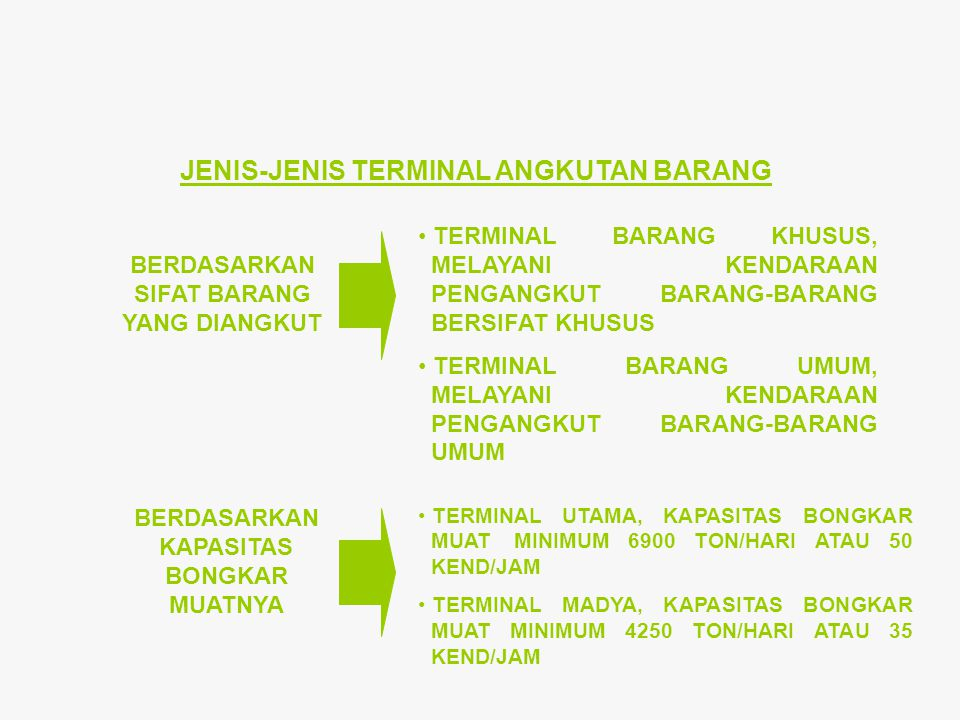 JENIS-JENIS TERMINAL ANGKUTAN BARANG BERDASARKAN SIFAT BARANG YANG DIANGKUT TERMINAL BARANG KHUSUS, MELAYANI KENDARAAN PENGANGKUT BARANG-BARANG BERSIF