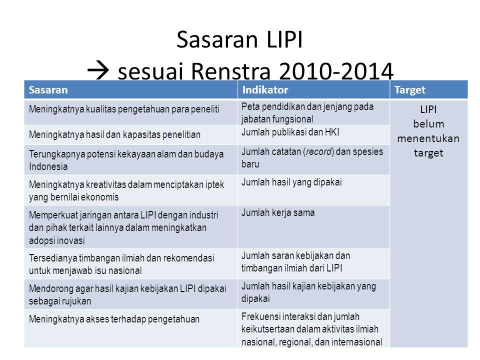 Sasaran LIPI  sesuai Renstra 2010-2014 SasaranIndikatorTarget Meningkatnya kualitas pengetahuan para peneliti Peta pendidikan dan jenjang pada jabata