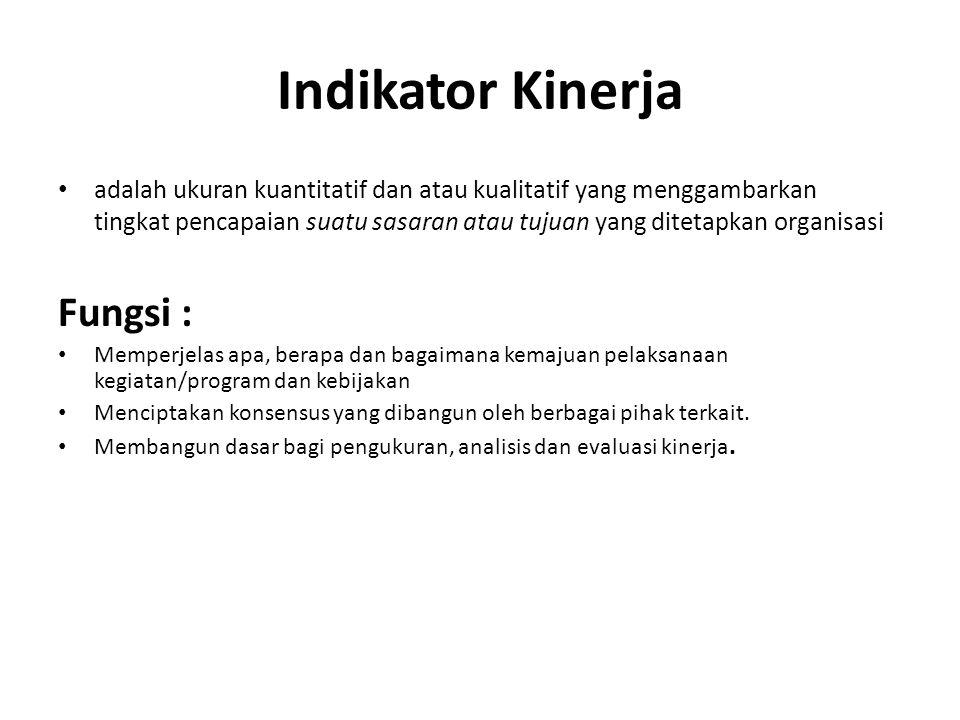 Indikator Kinerja adalah ukuran kuantitatif dan atau kualitatif yang menggambarkan tingkat pencapaian suatu sasaran atau tujuan yang ditetapkan organisasi Fungsi : Memperjelas apa, berapa dan bagaimana kemajuan pelaksanaan kegiatan/program dan kebijakan Menciptakan konsensus yang dibangun oleh berbagai pihak terkait.