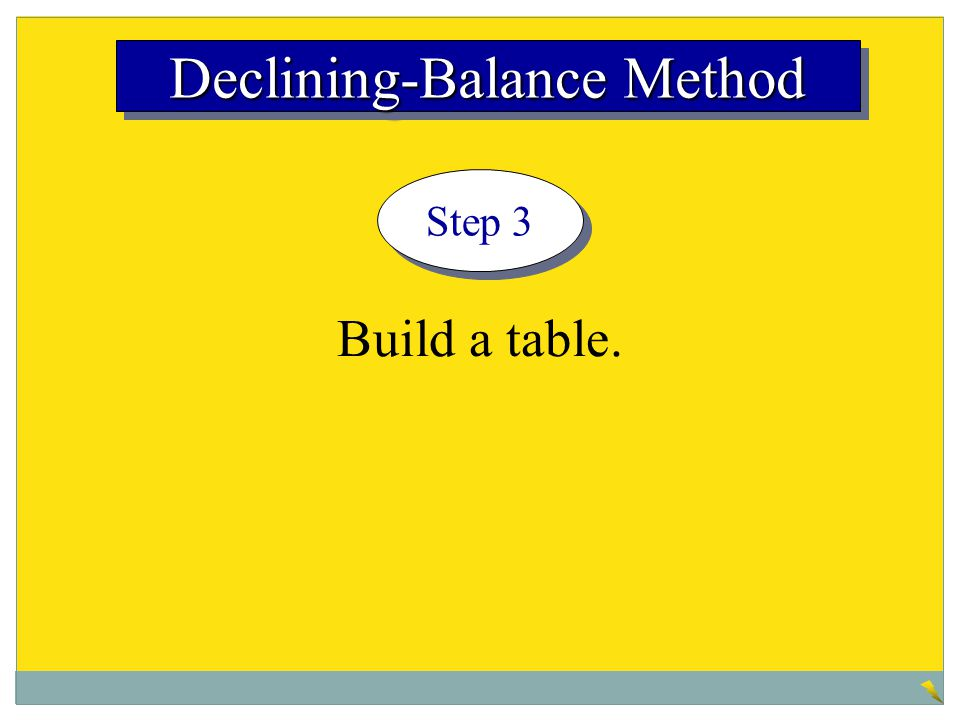 Build a table. Step 3 Declining-Balance Method