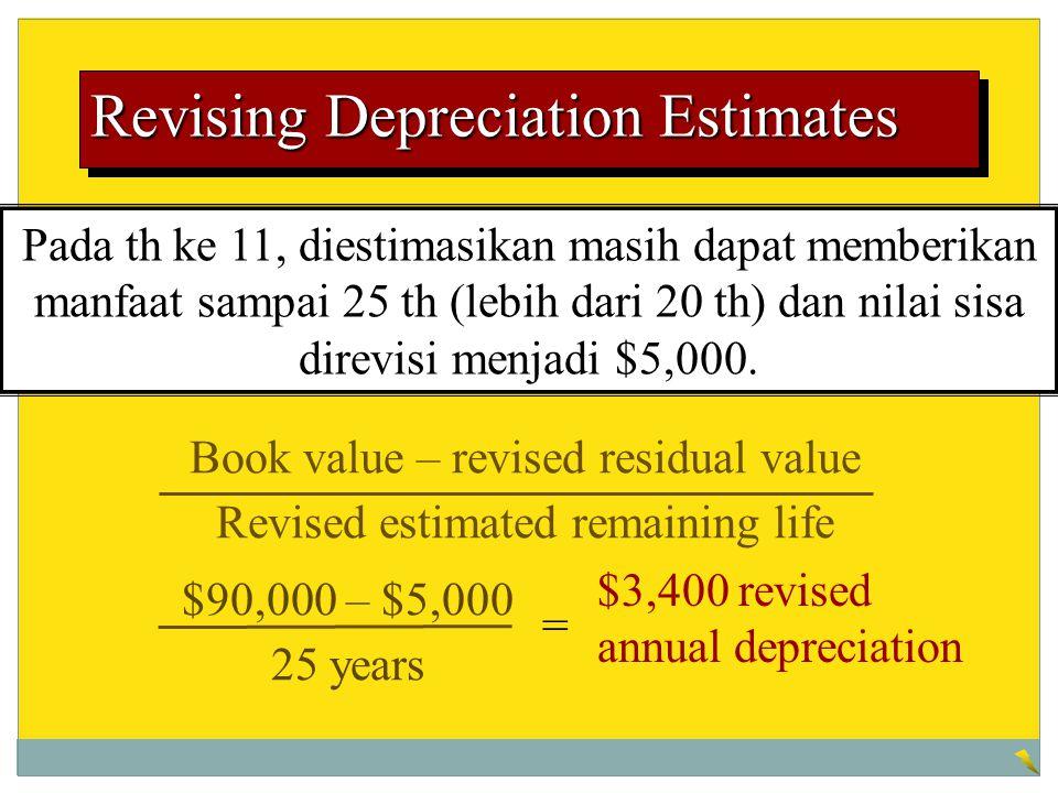 Pada th ke 11, diestimasikan masih dapat memberikan manfaat sampai 25 th (lebih dari 20 th) dan nilai sisa direvisi menjadi $5,000. Book value – revis