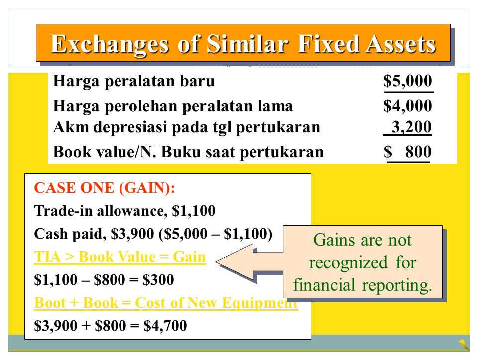 CASE ONE (GAIN): Trade-in allowance, $1,100 Cash paid, $3,900 ($5,000 – $1,100) TIA > Book Value = Gain $1,100 – $800 = $300 Boot + Book = Cost of New