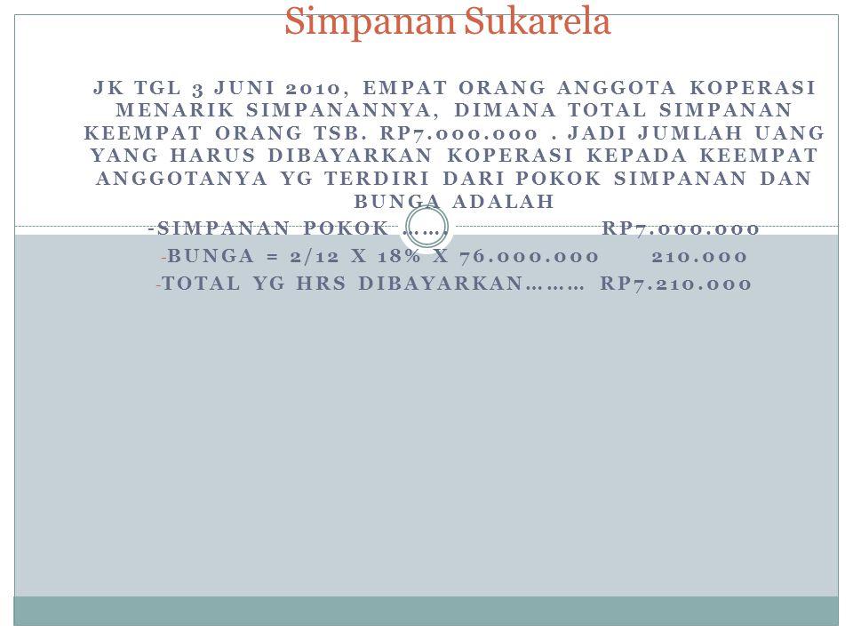 JK TGL 3 JUNI 2010, EMPAT ORANG ANGGOTA KOPERASI MENARIK SIMPANANNYA, DIMANA TOTAL SIMPANAN KEEMPAT ORANG TSB. RP7.000.000. JADI JUMLAH UANG YANG HARU
