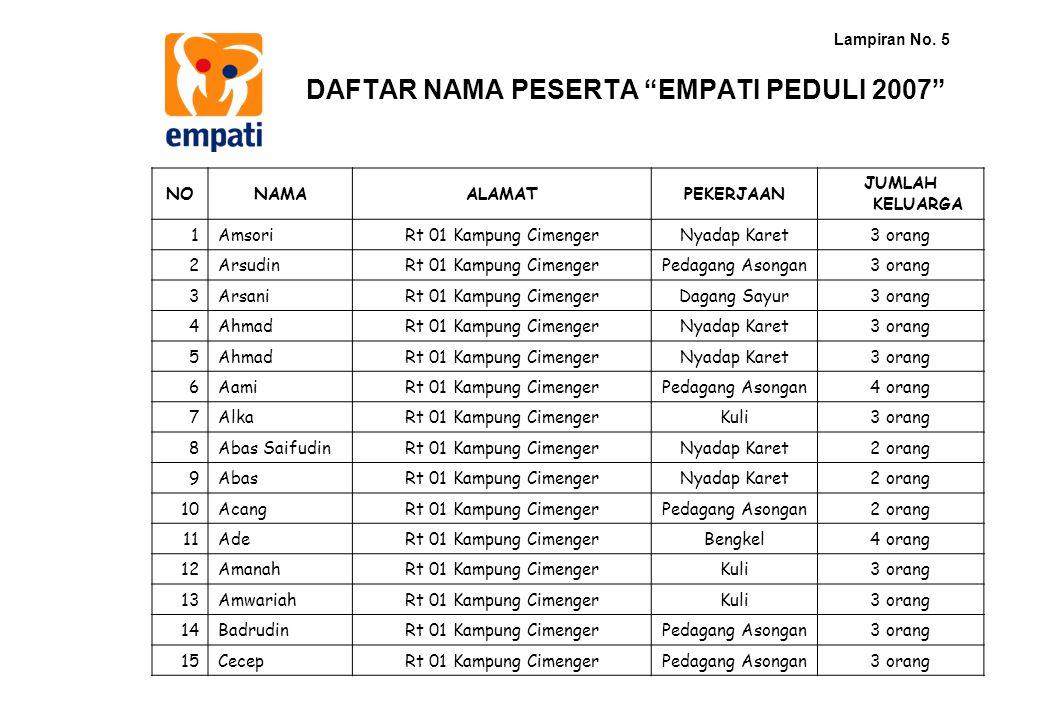 "DAFTAR NAMA PESERTA ""EMPATI PEDULI 2007"" NONAMAALAMATPEKERJAAN JUMLAH KELUARGA 1AmsoriRt 01 Kampung CimengerNyadap Karet3 orang 2ArsudinRt 01 Kampung"