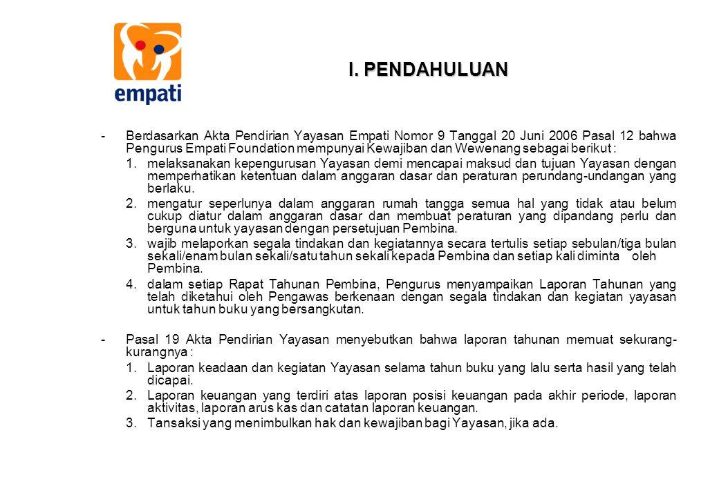 REALISASI EMPATI PENDIDIKAN 2007 Lampiran No. 7