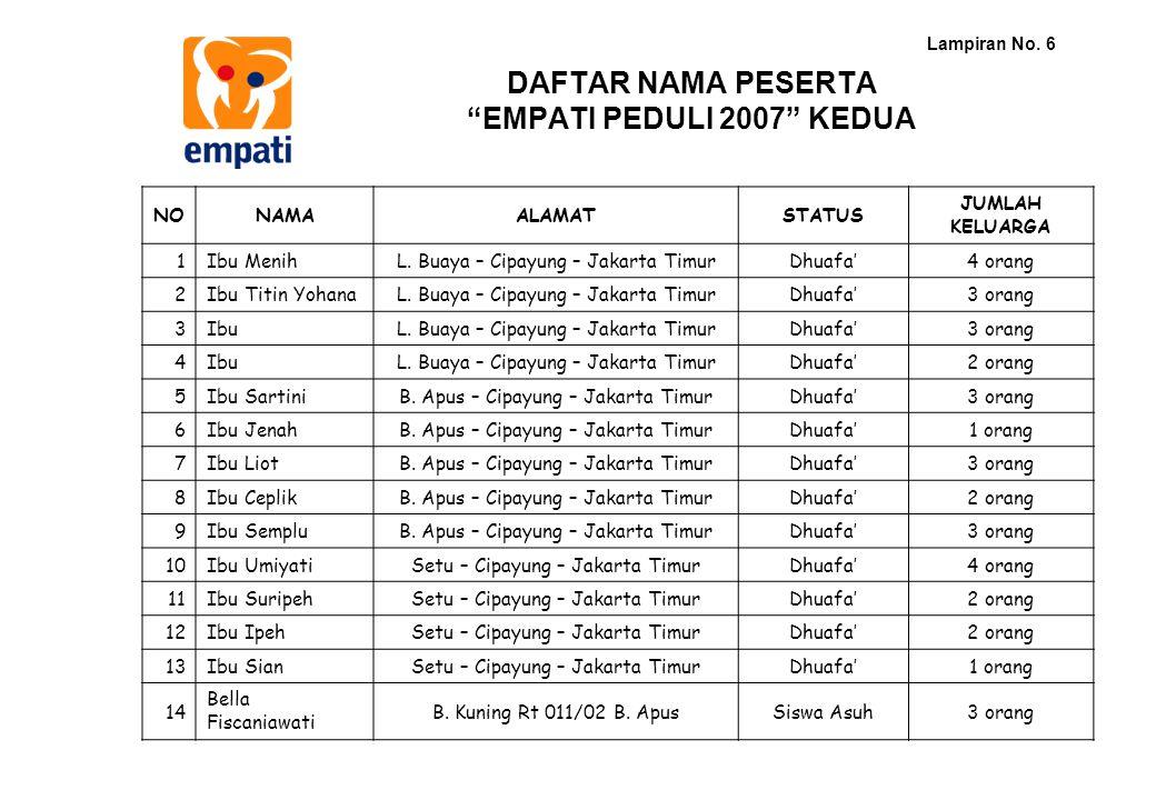"""DAFTAR NAMA PESERTA """"EMPATI PEDULI 2007"""" KEDUA NONAMAALAMATSTATUS JUMLAH KELUARGA 1Ibu MenihL. Buaya – Cipayung – Jakarta TimurDhuafa'4 orang 2Ibu Tit"""