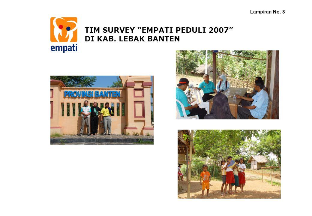"TIM SURVEY ""EMPATI PEDULI 2007"" DI KAB. LEBAK BANTEN Lampiran No. 8"
