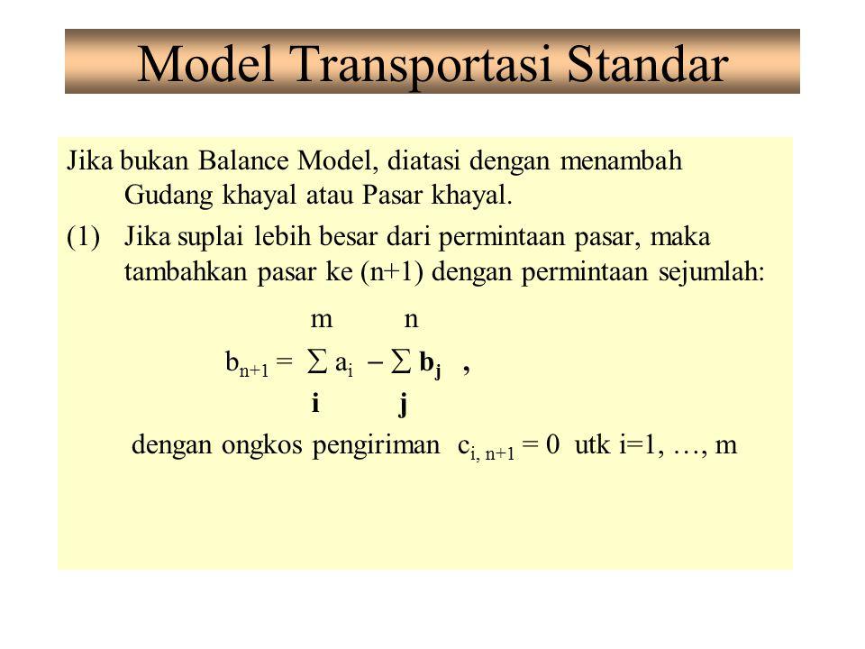 Model Transportasi Standar Jika bukan Balance Model, diatasi dengan menambah Gudang khayal atau Pasar khayal. (1)Jika suplai lebih besar dari perminta