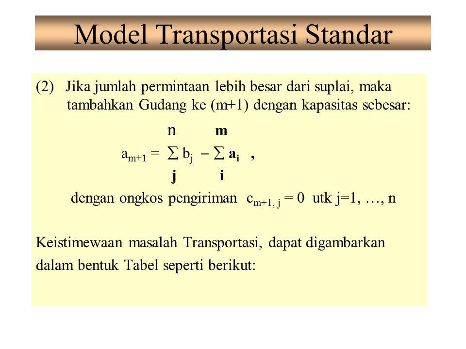 Model Transportasi Standar (2) Jika jumlah permintaan lebih besar dari suplai, maka tambahkan Gudang ke (m+1) dengan kapasitas sebesar: n m a m+1 = 