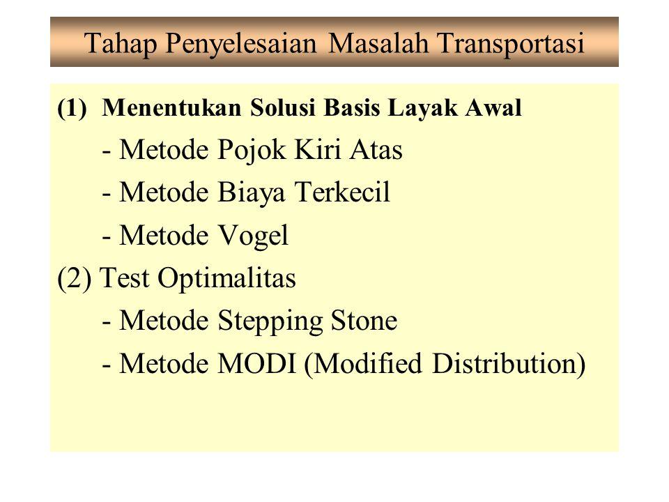 Tahap Penyelesaian Masalah Transportasi (1)Menentukan Solusi Basis Layak Awal - Metode Pojok Kiri Atas - Metode Biaya Terkecil - Metode Vogel (2) Test
