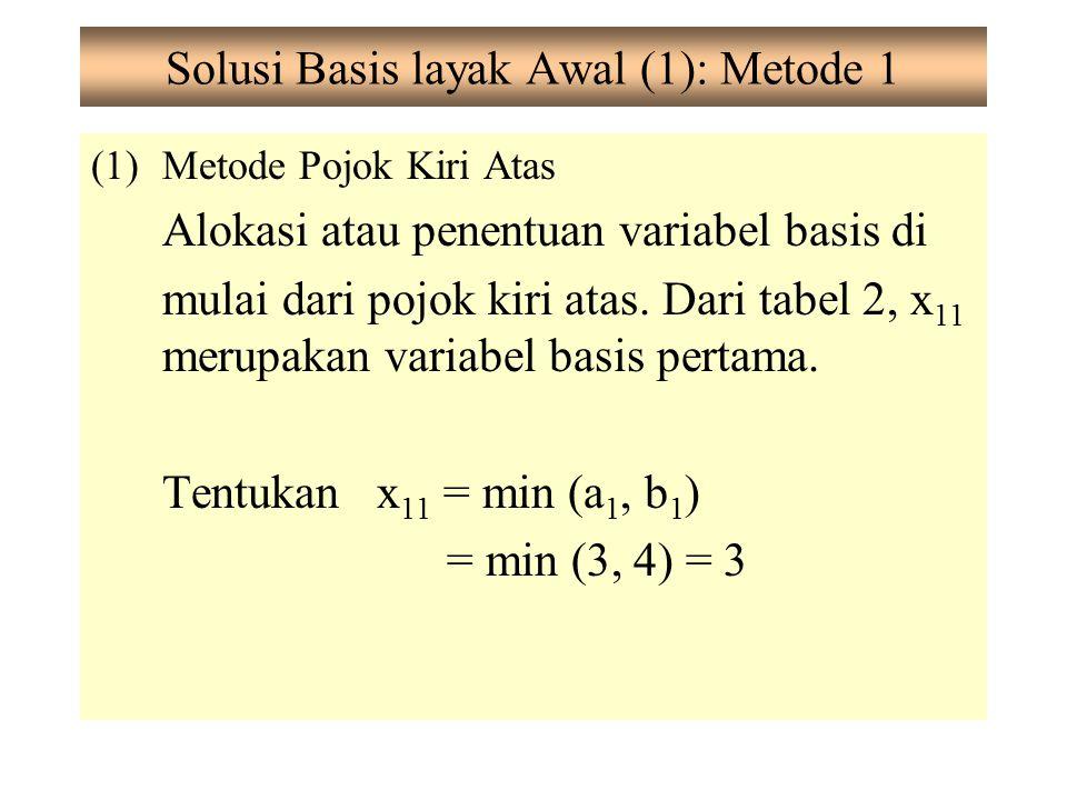 Solusi Basis layak Awal (1): Metode 1 (1)Metode Pojok Kiri Atas Alokasi atau penentuan variabel basis di mulai dari pojok kiri atas. Dari tabel 2, x 1