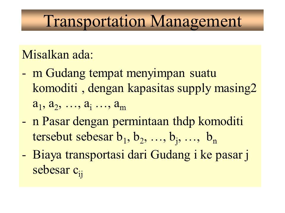 Transportation Management Misalkan ada: -m Gudang tempat menyimpan suatu komoditi, dengan kapasitas supply masing2 a 1, a 2, …, a i …, a m -n Pasar de