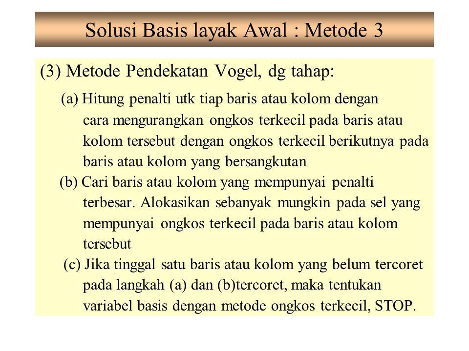 Solusi Basis layak Awal : Metode 3 (3) Metode Pendekatan Vogel, dg tahap: (a) Hitung penalti utk tiap baris atau kolom dengan cara mengurangkan ongkos