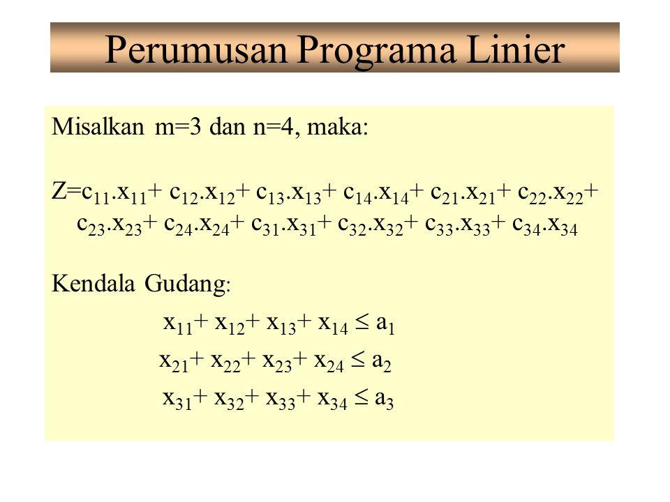 Perumusan Programa Linier Misalkan m=3 dan n=4, maka: Z=c 11.x 11 + c 12.x 12 + c 13.x 13 + c 14.x 14 + c 21.x 21 + c 22.x 22 + c 23.x 23 + c 24.x 24