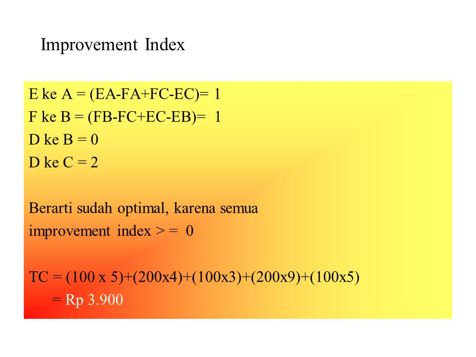 Improvement Index E ke A = (EA-FA+FC-EC)= 1 F ke B = (FB-FC+EC-EB)= 1 D ke B = 0 D ke C = 2 Berarti sudah optimal, karena semua improvement index > =