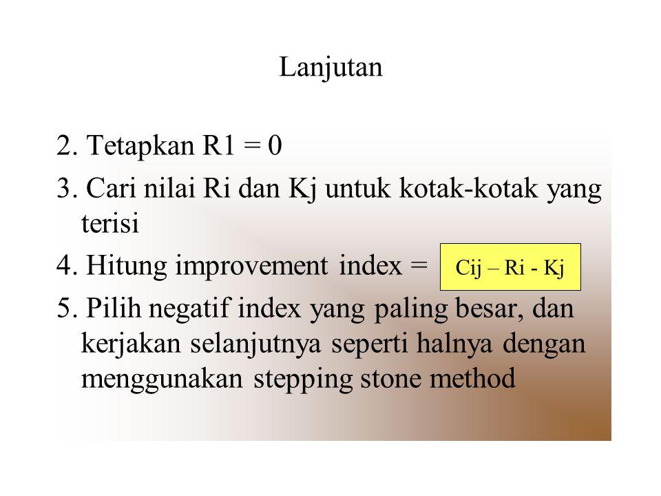 Lanjutan 2. Tetapkan R1 = 0 3. Cari nilai Ri dan Kj untuk kotak-kotak yang terisi 4. Hitung improvement index = 5. Pilih negatif index yang paling bes