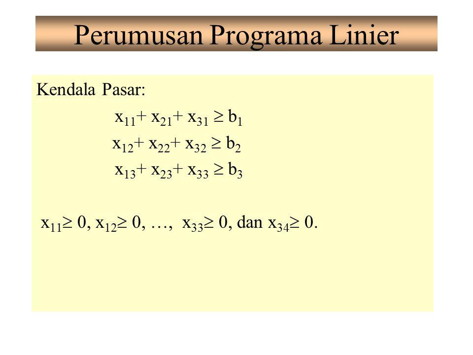 Perumusan Programa Linier Kendala Pasar: x 11 + x 21 + x 31  b 1 x 12 + x 22 + x 32  b 2 x 13 + x 23 + x 33  b 3 x 11  0, x 12  0, …, x 33  0, d
