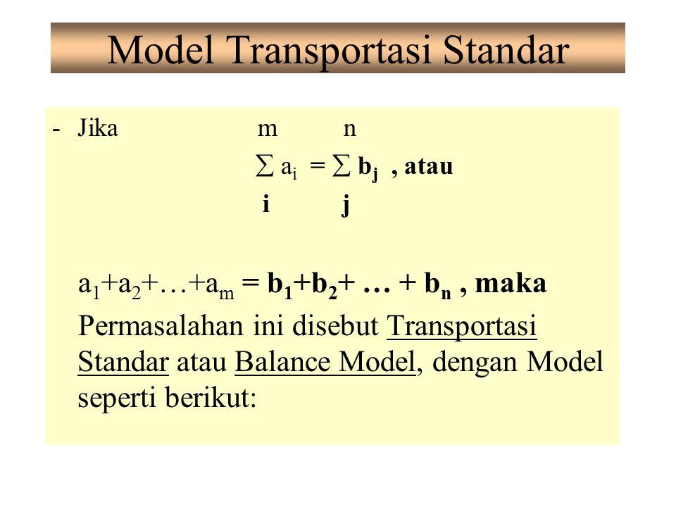 Model Transportasi Standar -Jika m n  a i =  b j, atau i j a 1 +a 2 +…+a m = b 1 +b 2 + … + b n, maka Permasalahan ini disebut Transportasi Standar