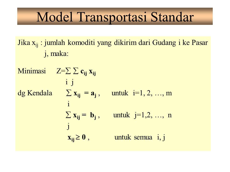 Model Transportasi Standar Jika x ij : jumlah komoditi yang dikirim dari Gudang i ke Pasar j, maka: Minimasi Z=   c ij x ij i j dg Kendala  x ij =