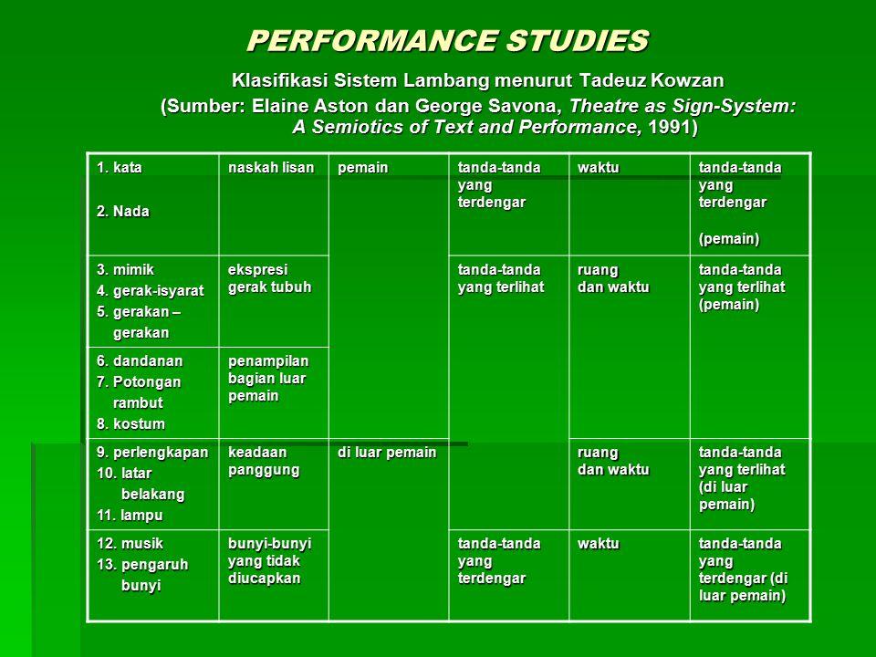 PERFORMANCE STUDIES Klasifikasi Sistem Lambang menurut Tadeuz Kowzan (Sumber: Elaine Aston dan George Savona, Theatre as Sign-System: A Semiotics of Text and Performance, 1991) 1.