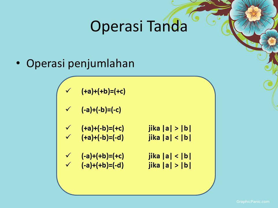Operasi Tanda Operasi penjumlahan (+a)+(+b)=(+c) (-a)+(-b)=(-c) (+a)+(-b)=(+c)jika |a| > |b| (+a)+(-b)=(-d) jika |a| < |b| (-a)+(+b)=(+c)jika |a| < |b