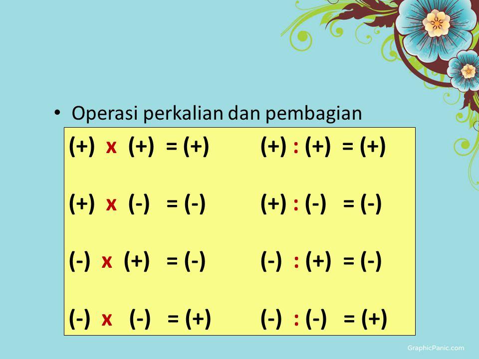 Operasi perkalian dan pembagian (+) x (+) = (+)(+) : (+) = (+) (+) x (-) = (-)(+) : (-) = (-) (-) x (+) = (-)(-) : (+) = (-) (-) x (-) = (+) (-) : (-)