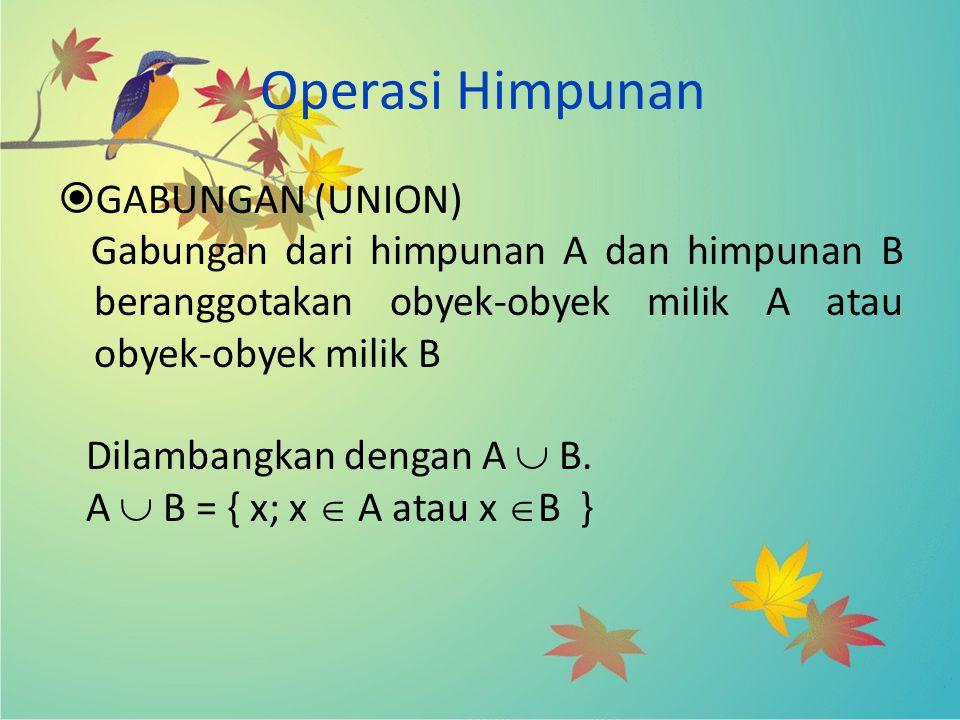 Operasi Himpunan  GABUNGAN (UNION) Gabungan dari himpunan A dan himpunan B beranggotakan obyek-obyek milik A atau obyek-obyek milik B Dilambangkan de