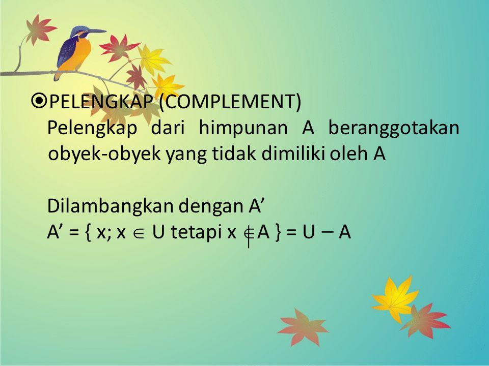  PELENGKAP (COMPLEMENT) Pelengkap dari himpunan A beranggotakan obyek-obyek yang tidak dimiliki oleh A Dilambangkan dengan A' A' = { x; x  U tetapi