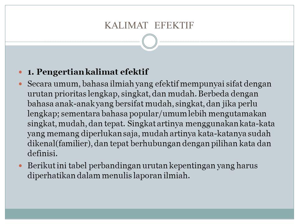 KALIMAT EFEKTIF 1.