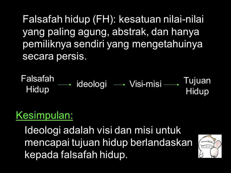 Falsafah Hidup Falsafah hidup (FH): kesatuan nilai-nilai yang paling agung, abstrak, dan hanya pemiliknya sendiri yang mengetahuinya secara persis. id