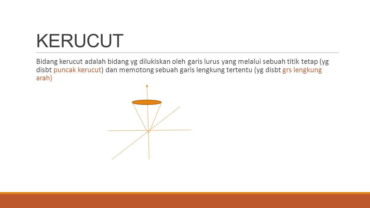 KERUCUT Bidang kerucut adalah bidang yg dilukiskan oleh garis lurus yang melalui sebuah titik tetap (yg disbt puncak kerucut) dan memotong sebuah gari
