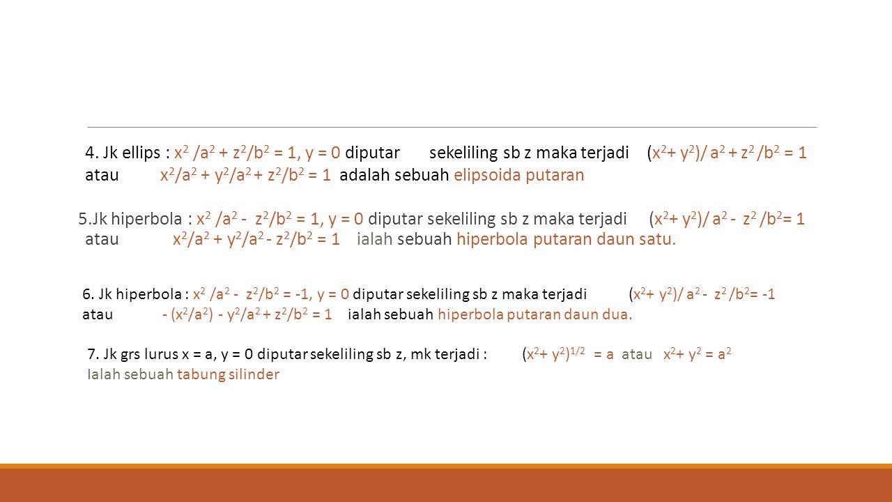 5.Jk hiperbola : x 2 /a 2 - z 2 /b 2 = 1, y = 0 diputar sekeliling sb z maka terjadi (x 2 + y 2 )/ a 2 - z 2 /b 2 = 1 atau x 2 /a 2 + y 2 /a 2 - z 2 /