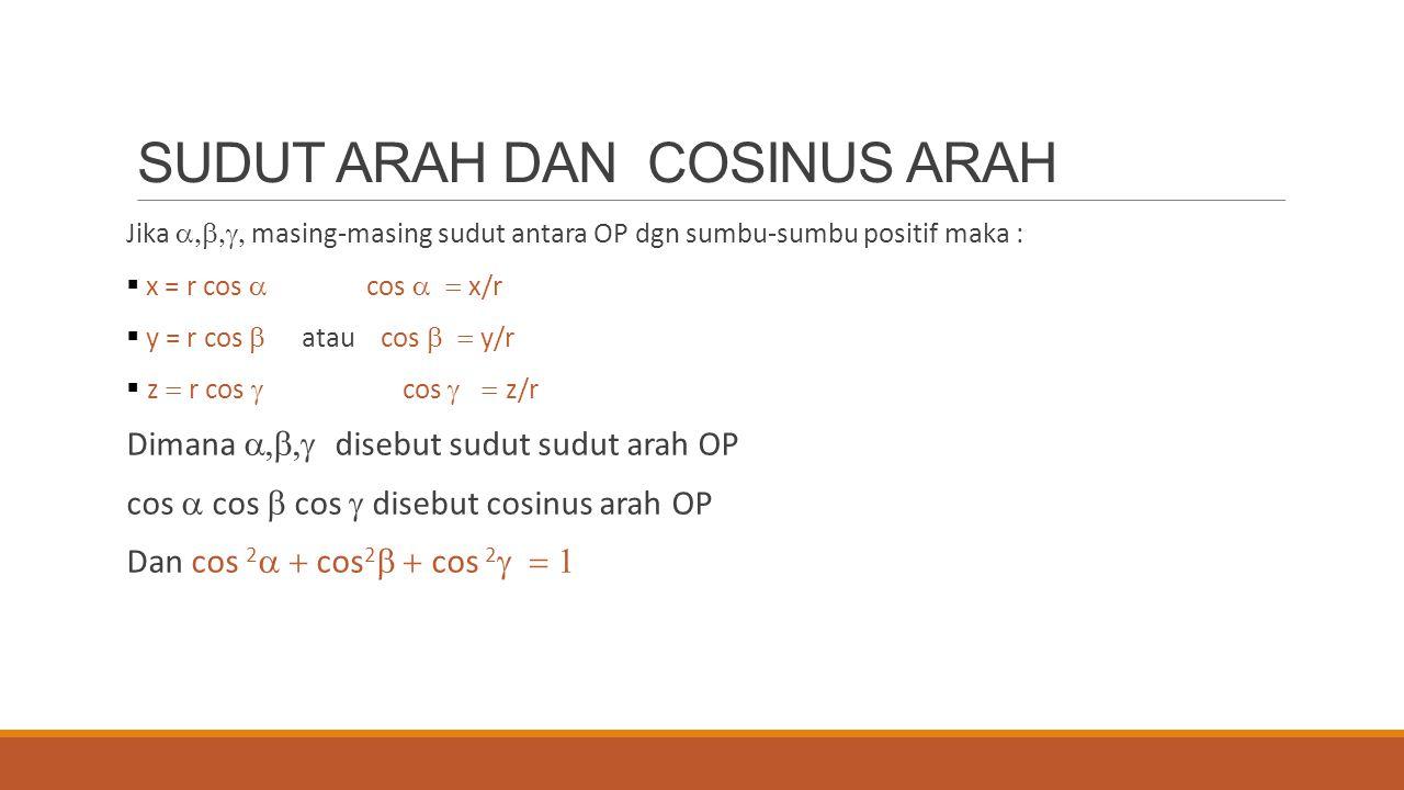 SUDUT ARAH DAN COSINUS ARAH Jika  masing-masing sudut antara OP dgn sumbu-sumbu positif maka :  x = r cos  cos  x/r  y = r cos 
