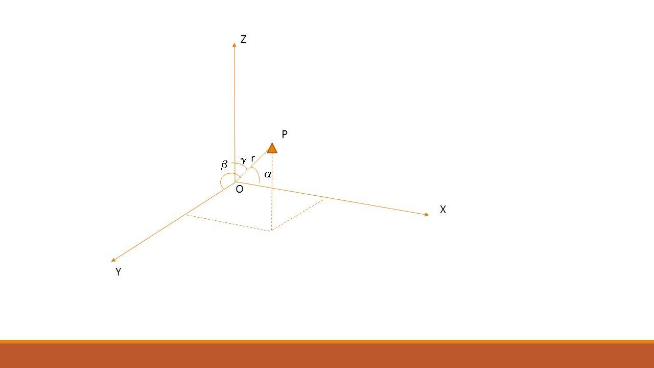 BILANGAN ARAH GARIS cos  cos  cos  a : b : c, maka a,b,c disebut bilangan arah garis Jika diketahui a,b,c maka cos  = a / + (a 2 + b 2 + c 2 ) 1/2 cos  = b / + (a 2 + b 2 + c 2 ) 1/2 cos  = c / + (a 2 + b 2 + c 2 ) 1/2 Dimana tanda penyebut + atau – tergantung kuadran.