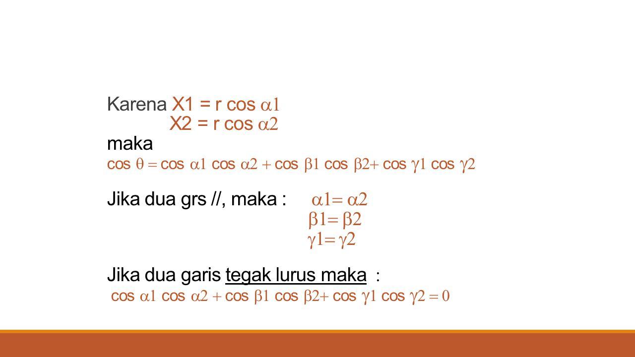 Karena X1 = r cos   X2 = r cos  maka cos  cos  cos  cos  cos  cos   cos   Jika dua grs //, maka :  
