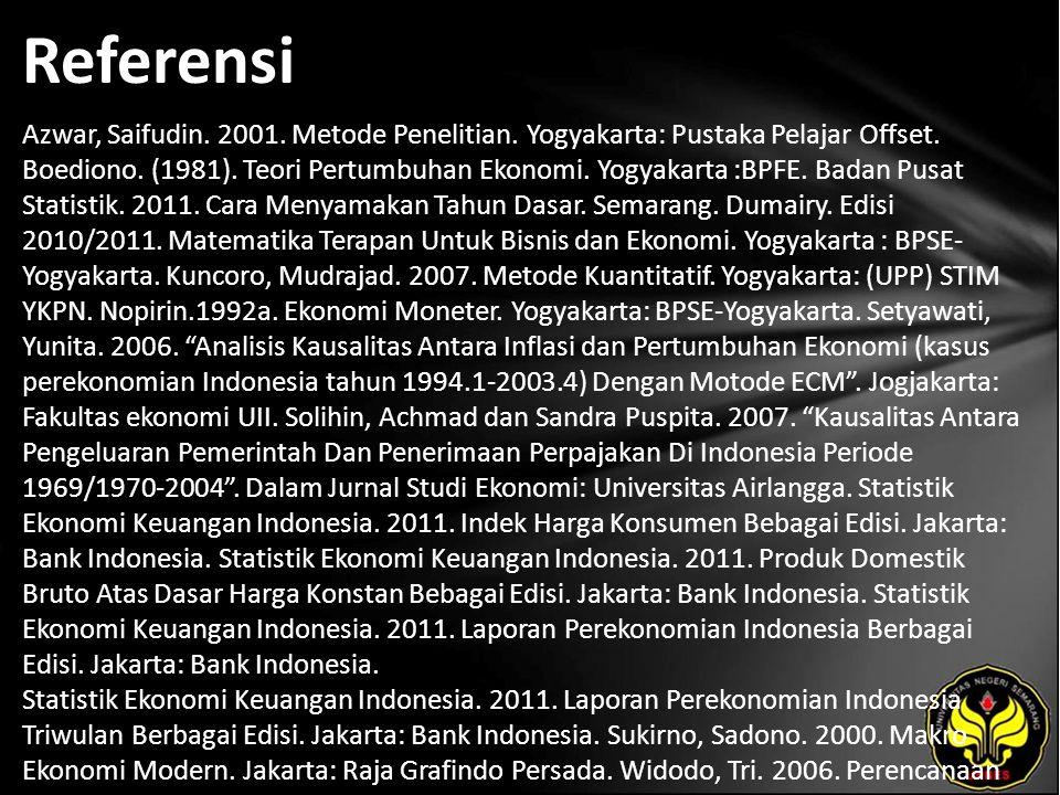Referensi Azwar, Saifudin. 2001. Metode Penelitian. Yogyakarta: Pustaka Pelajar Offset. Boediono. (1981). Teori Pertumbuhan Ekonomi. Yogyakarta :BPFE.