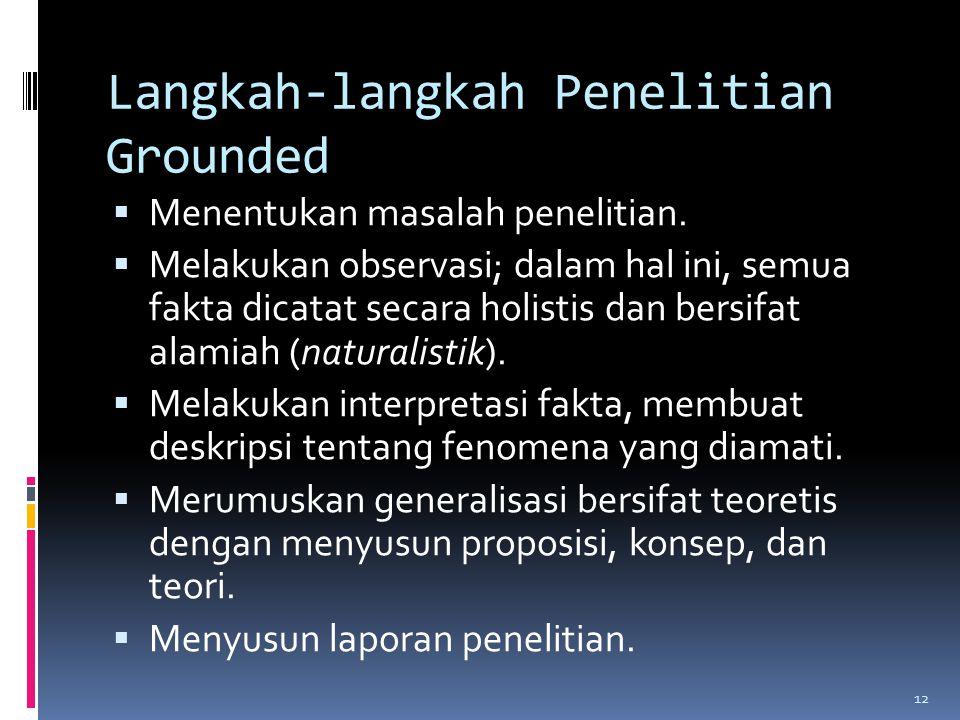Langkah-langkah Penelitian Grounded  Menentukan masalah penelitian.  Melakukan observasi; dalam hal ini, semua fakta dicatat secara holistis dan ber