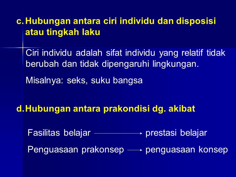 c.Hubungan antara ciri individu dan disposisi atau tingkah laku Ciri individu adalah sifat individu yang relatif tidak berubah dan tidak dipengaruhi l