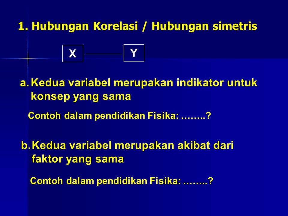 c.Kedua variabel berkaitan secara fungsional Contoh: ………………………………….