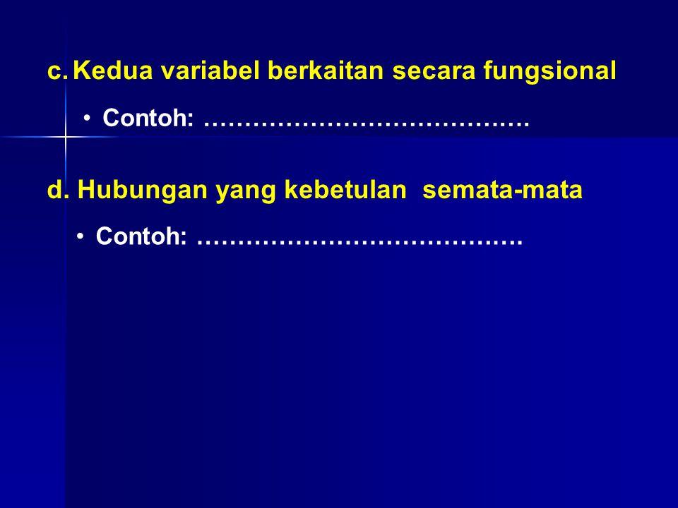 c.Kedua variabel berkaitan secara fungsional Contoh: …………………………………. d. Hubungan yang kebetulan semata-mata Contoh: ………………………………….