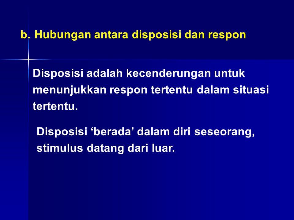 b. Hubungan antara disposisi dan respon Disposisi adalah kecenderungan untuk menunjukkan respon tertentu dalam situasi tertentu. Disposisi 'berada' da