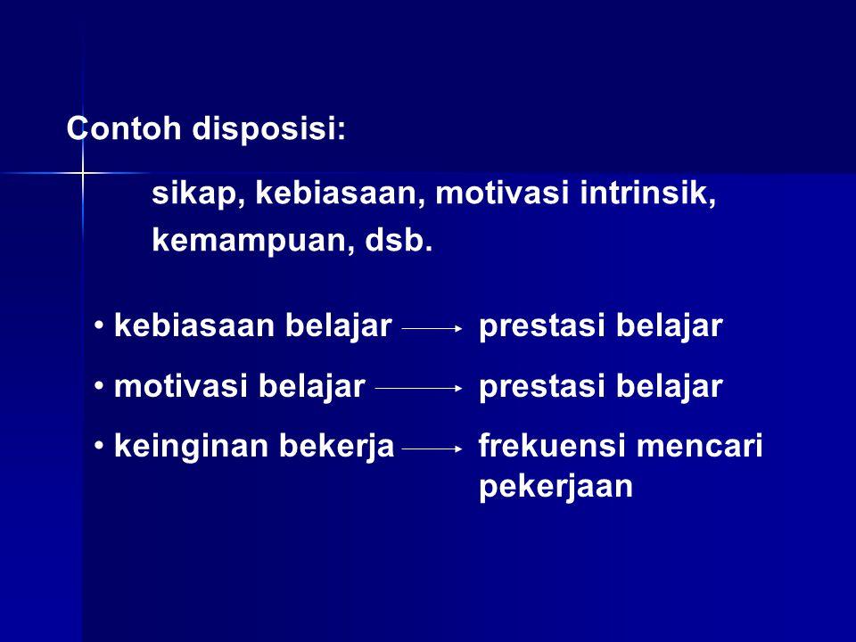 Contoh disposisi: sikap, kebiasaan, motivasi intrinsik, kemampuan, dsb. kebiasaan belajar prestasi belajar motivasi belajar prestasi belajar keinginan